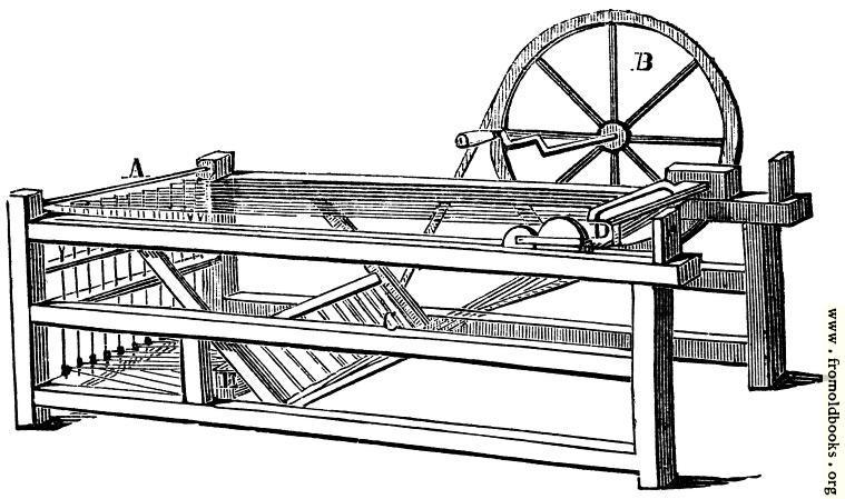 Spinning Jenny [image 500x296 pixels]