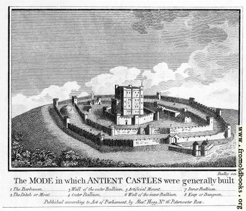 [Picture: The Mode in which Antient Castles were generally built.]