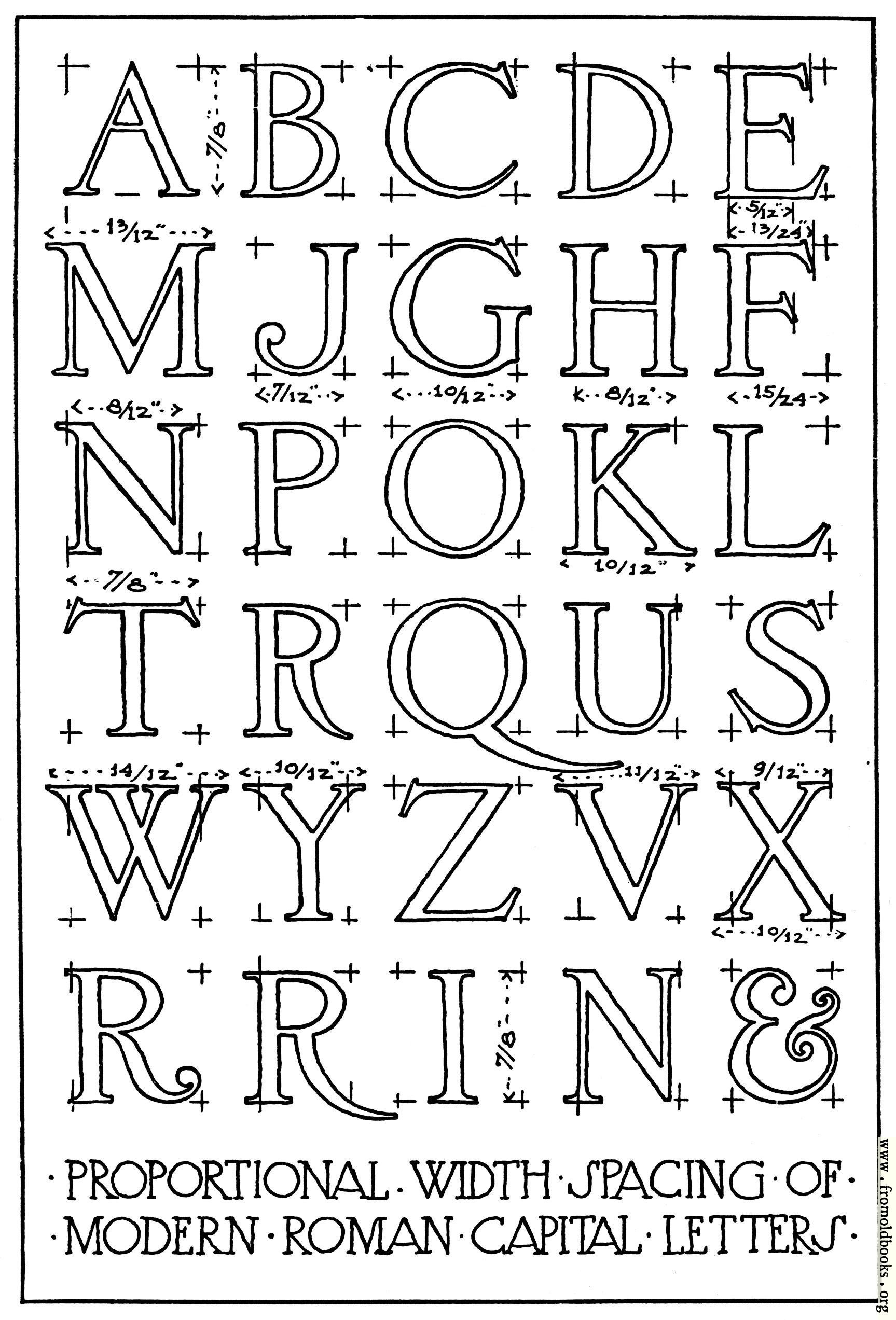 —width proportions of modern roman capitals