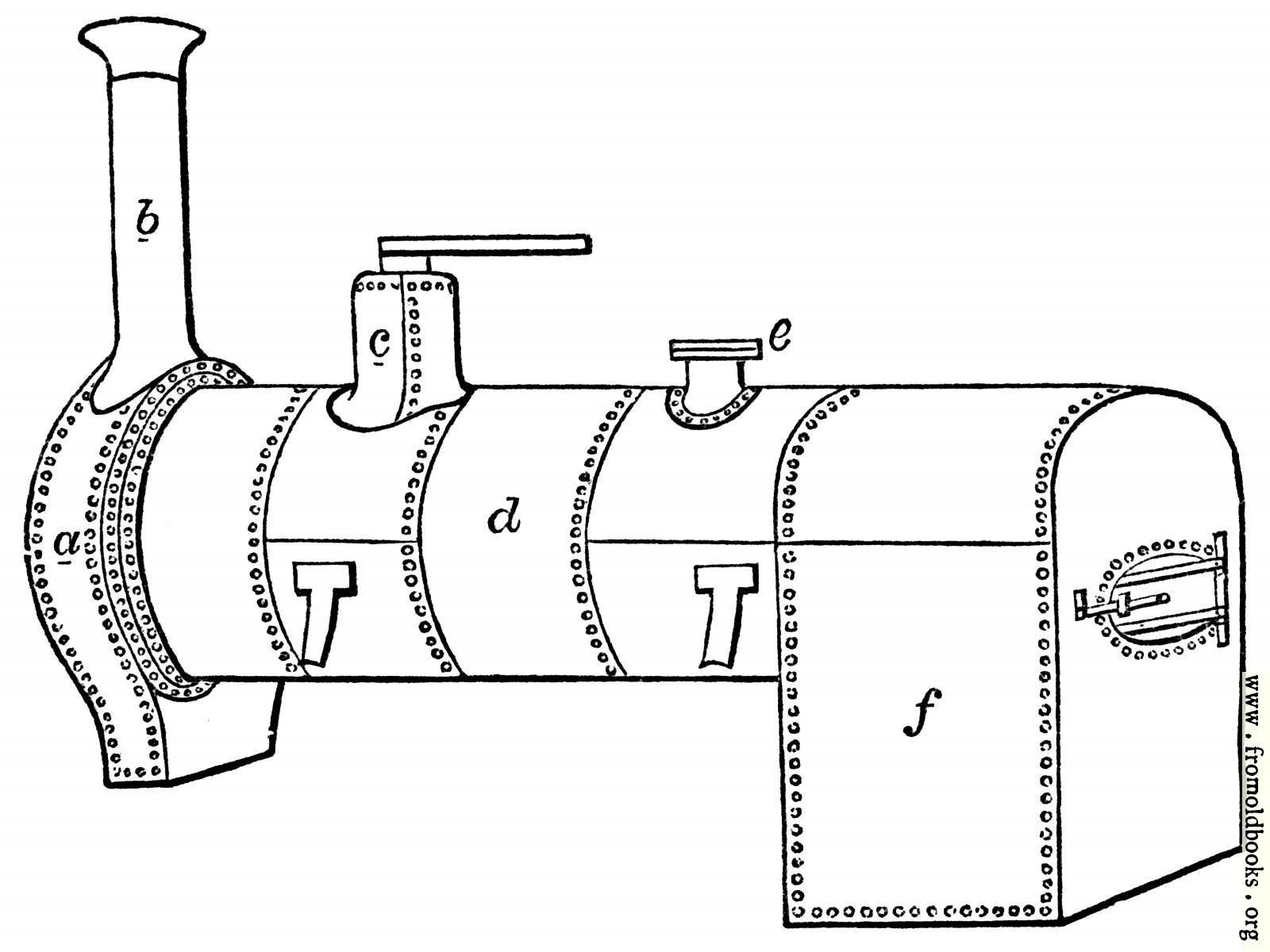 locomotive boiler diagram