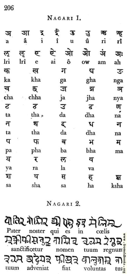 [Picture: Page 206: Nagari 1; Nagari 2 (Devanagari)]