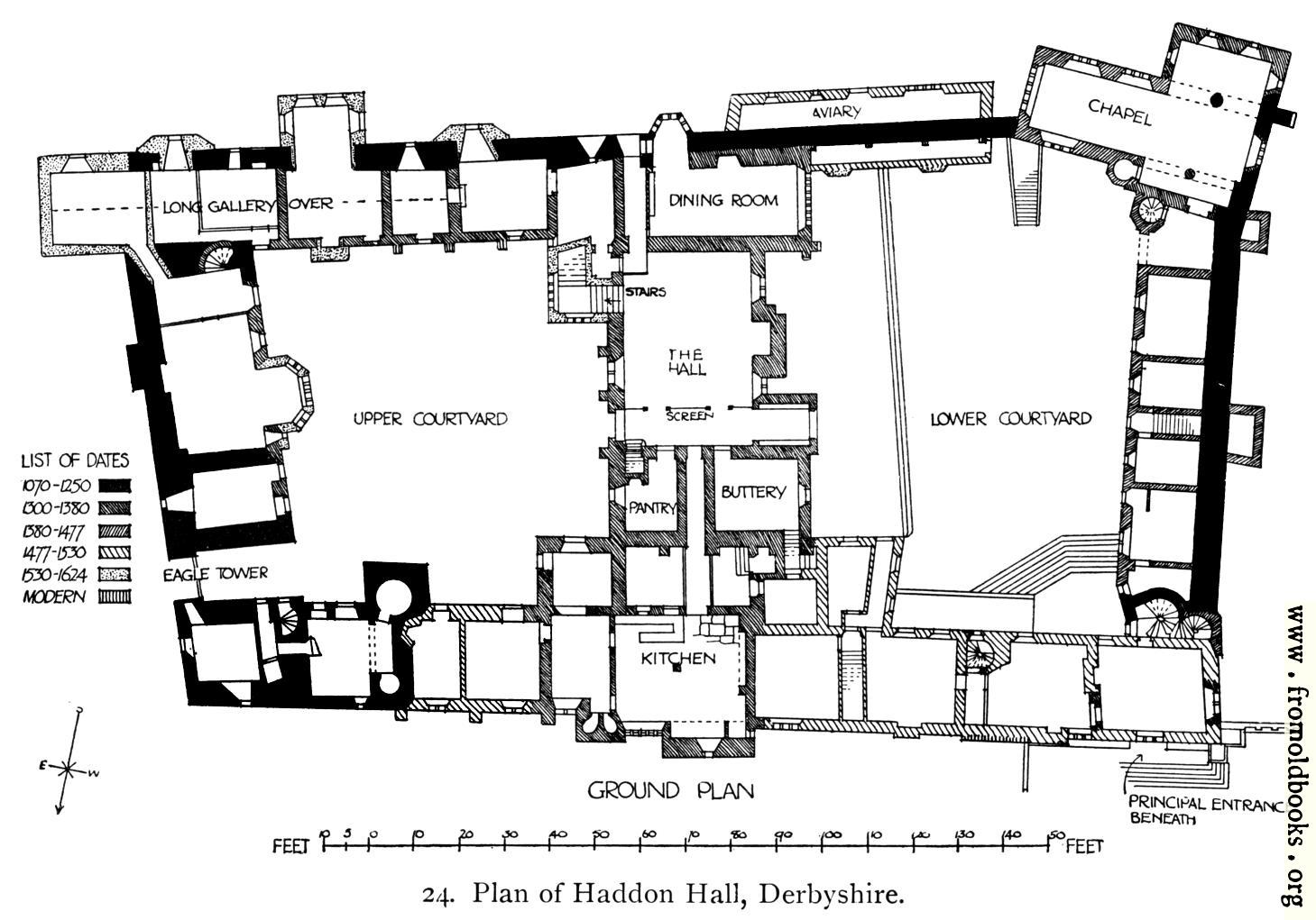 [Picture: 24.  Plan of Haddon Hall, Derbyshire]