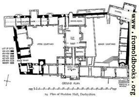 24 Plan Of Haddon Hall Derbyshire