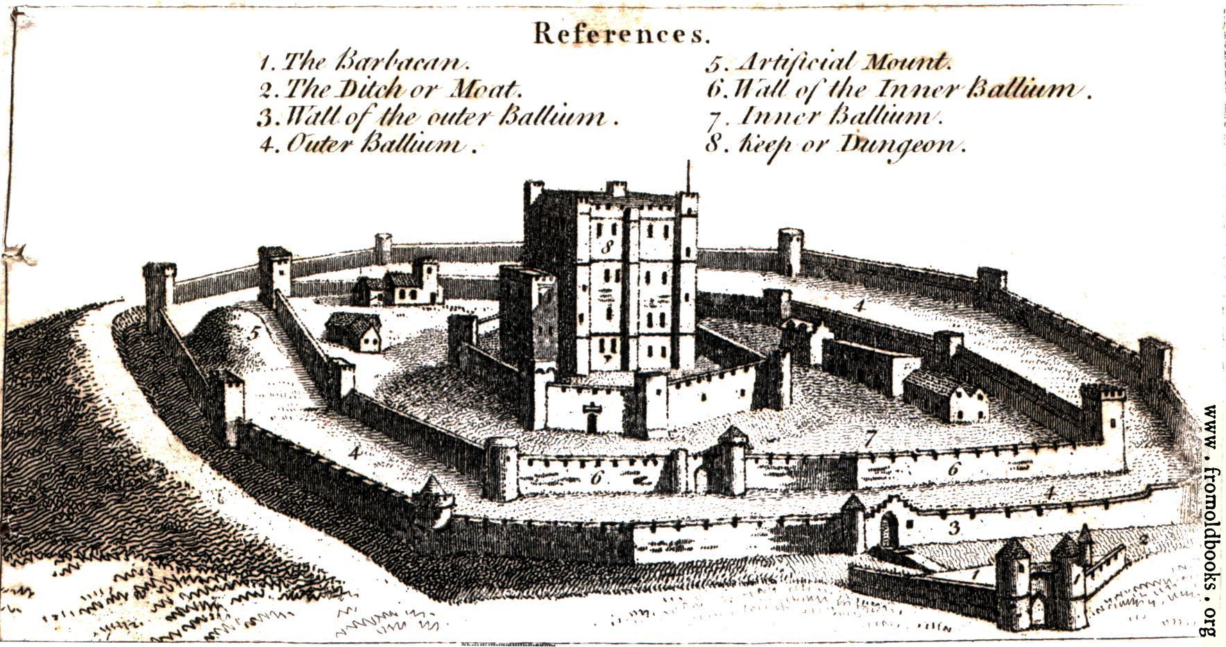 castle diagram : castle diagram - findchart.co