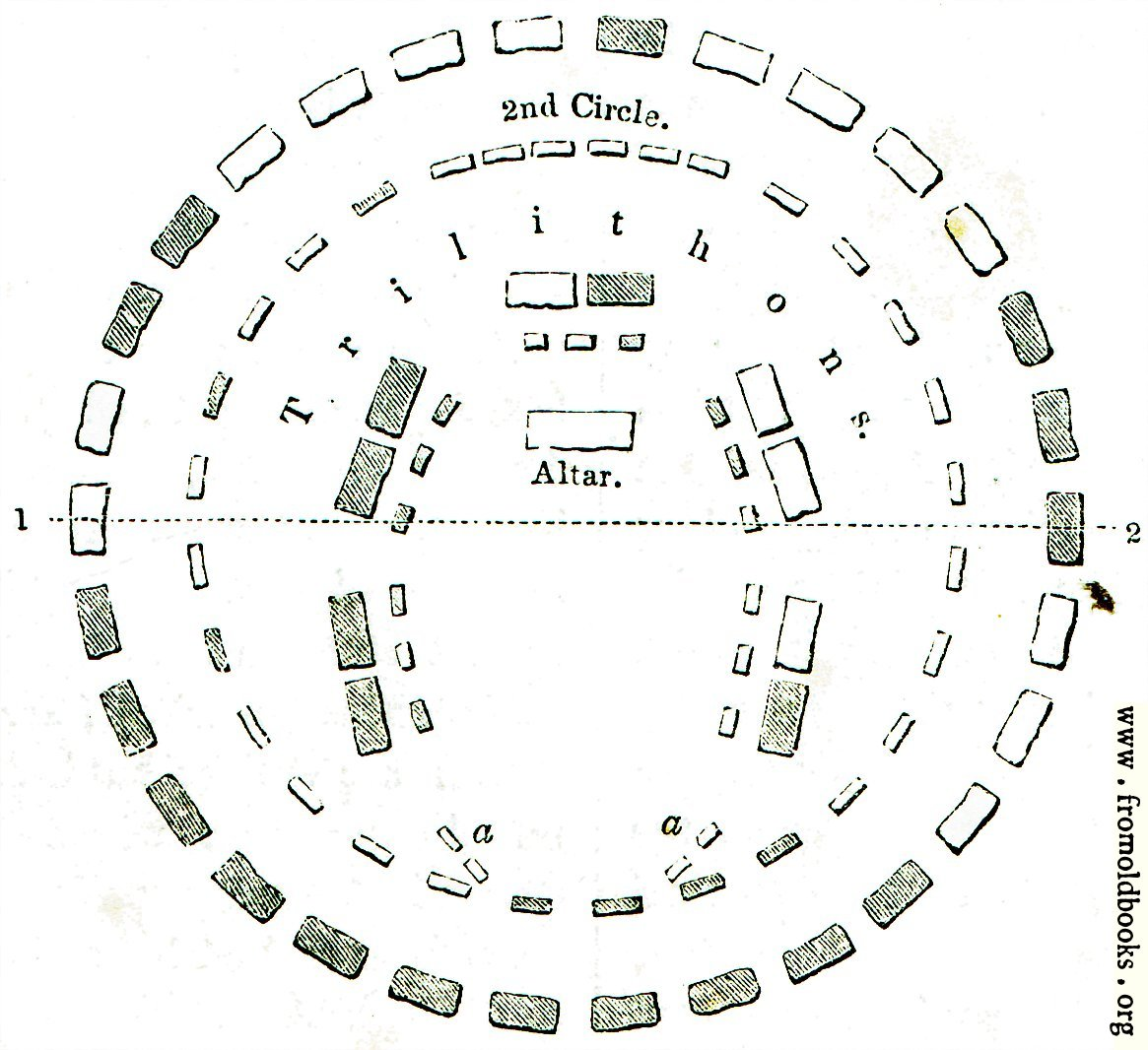 [Picture: 2.—Stonehenge. – Restored Plan.]