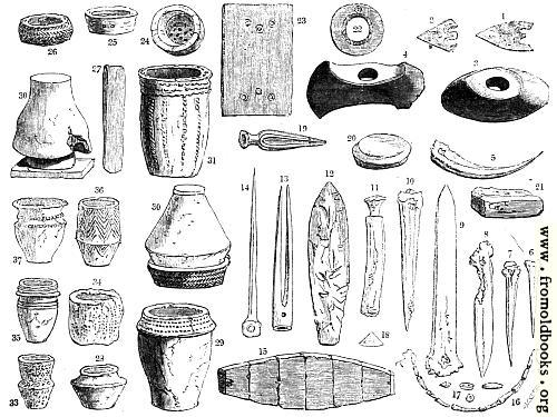 24.—Contents of Ancient British Barrows