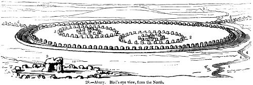[Picture: 28.---Abury.  Bird's eye view, from the South.]