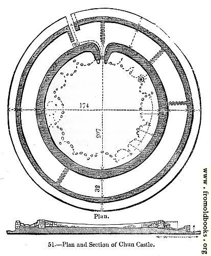 51.—Plan and Section of Chun Castle