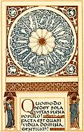 116. Zodiac Wheel