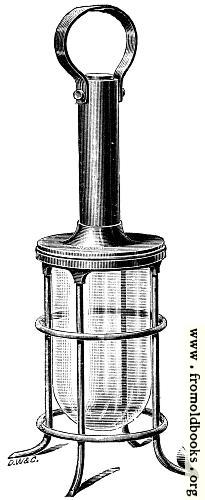 [Picture: Fig. 61.---Guarded Portable Lamp Fitting.]