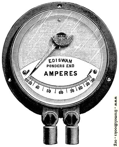 [Picture: Fig. 95.—Showing Edison-Swan Ampère Meter.]