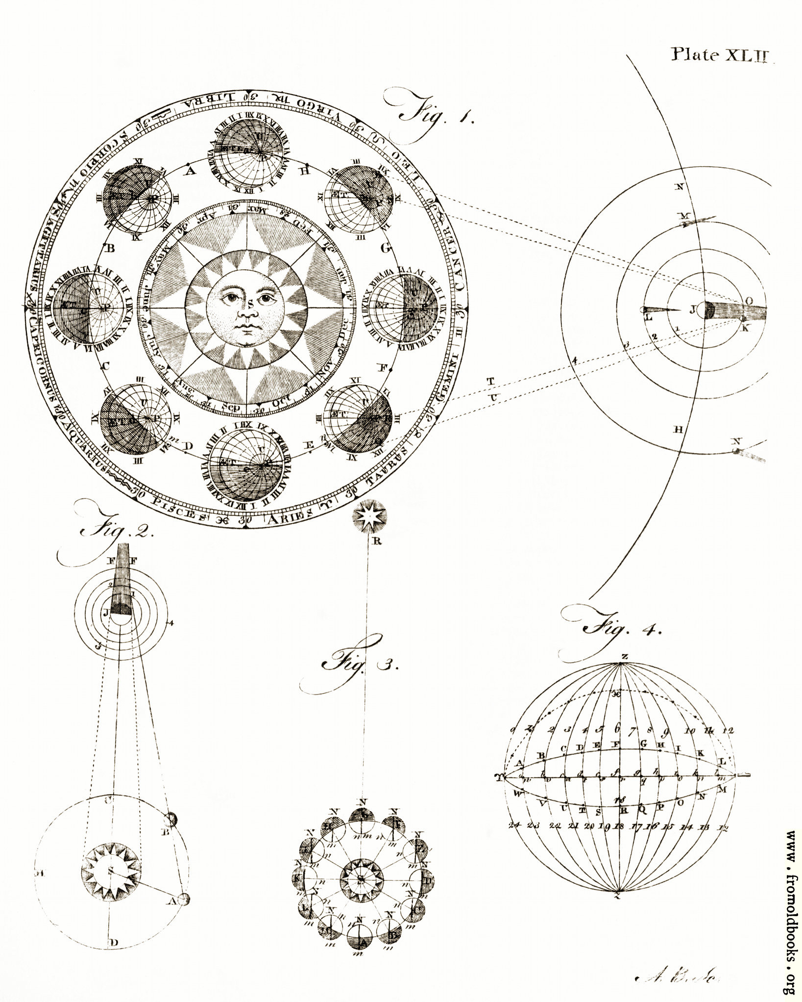 [Picture: Plate XLII.—Astronomy.]