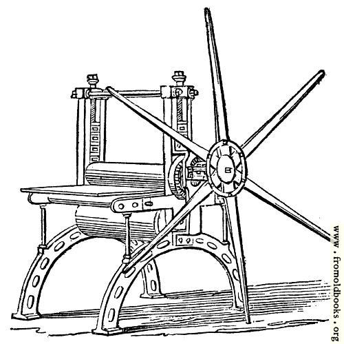 [Picture: Copper-plate, or Rolling-Press.]