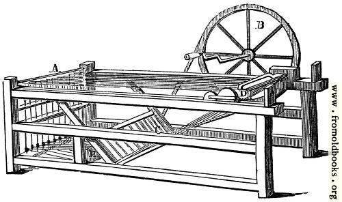[Picture: Spinning Jenny]