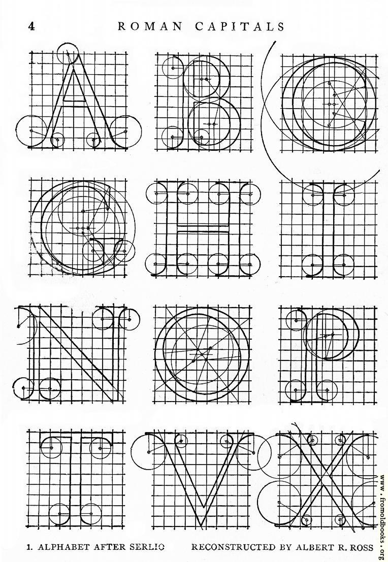 [Picture: 1.—Alphabet After Serlio, Reconstructed by Albert R. Ross.]