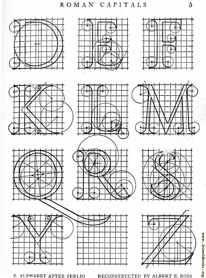 [Picture: 2.—Alphabet After Serlio.]