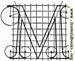[picture: Letter M from ``Alphabet after Serlio'']