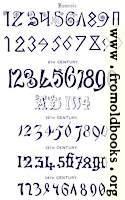 [picture: 48.---Numerals.]