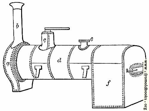 [Picture: Locomotive Boiler]