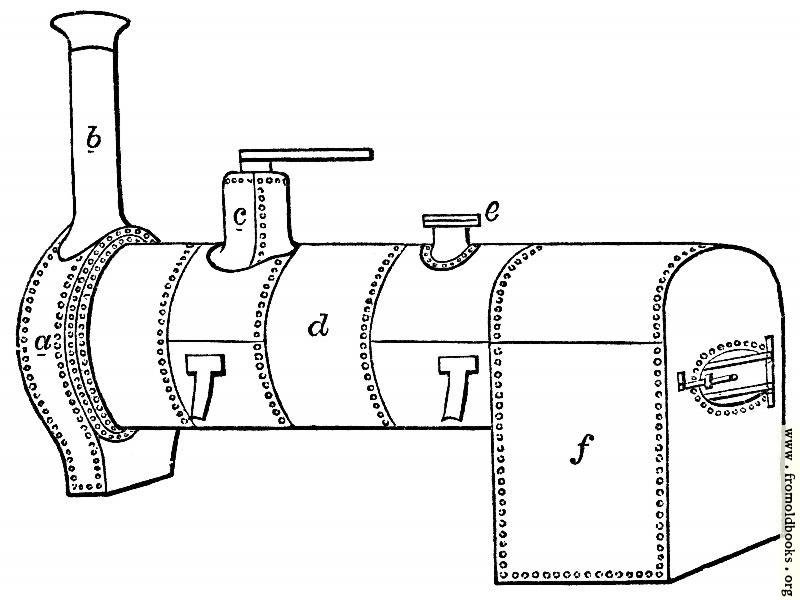 [Picture: Locomotive Boiler]