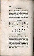 [picture: Page 216: Orcadian; Palmyran; Polish]