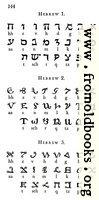 [picture: Page 144: Hebrew 1; Hebrew 2; Hebrew 3]