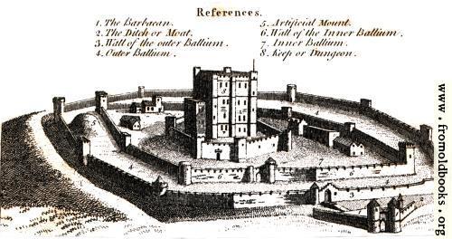[Picture: Castle Diagram]