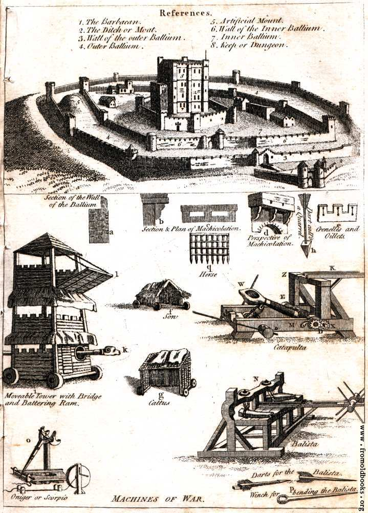 [Picture: Machines of War and Castle Diagram]