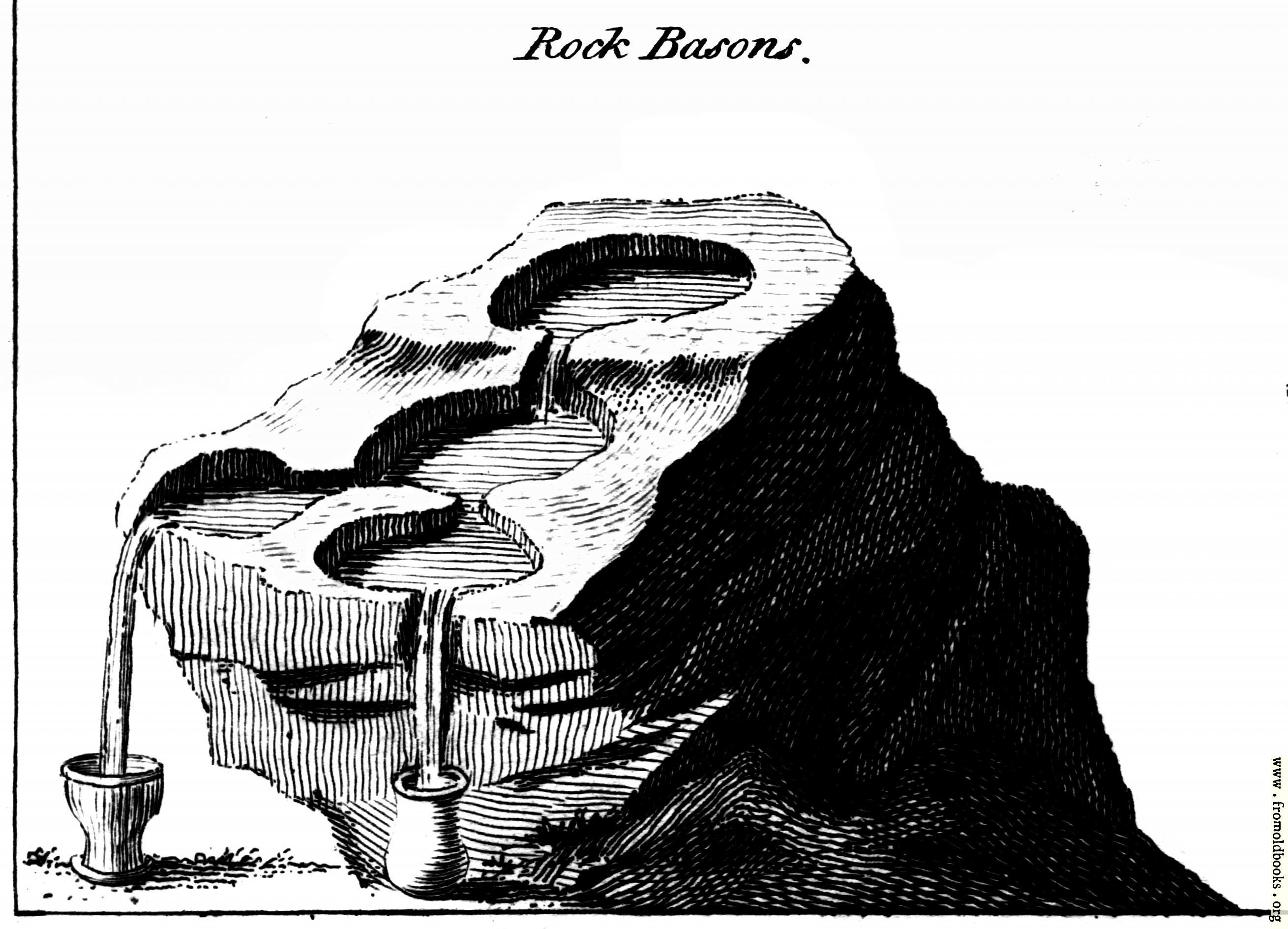 [Picture: Rock basons]