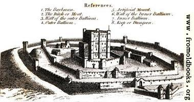 [picture: Castle Diagram]