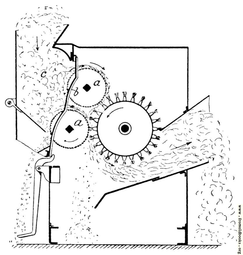 It is a graphic of Impeccable Cotton Gin Easy Drawing