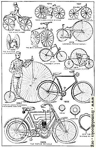 [Picture: The Evolution of the Bicycle]
