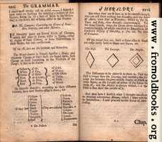 [Picture: Section IX. Cautions: Containing the Names of Roundles, Guttees, and other Matters]