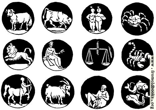 [Picture: The signs of the Zodiac, from an 1826 woodcut]