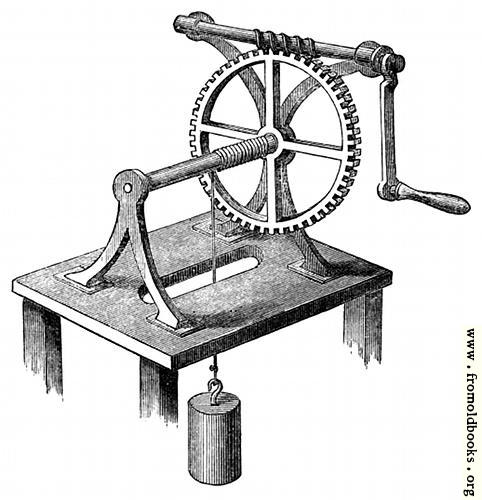 [Picture: 61.—Wheel and axle comined with a screw.]
