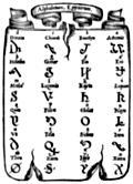 Alphabetum Egiptiorum