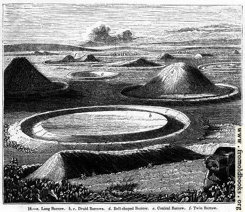 [Picture: 18.—Various Barrows]