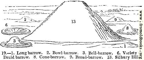 [Picture: 19.—Various Barrows]