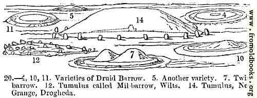 [Picture: 20.—Varieties of Druid Barrow]