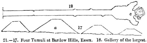 [Picture: 21.—Four Tumuli at Barlow Hills, Essex]