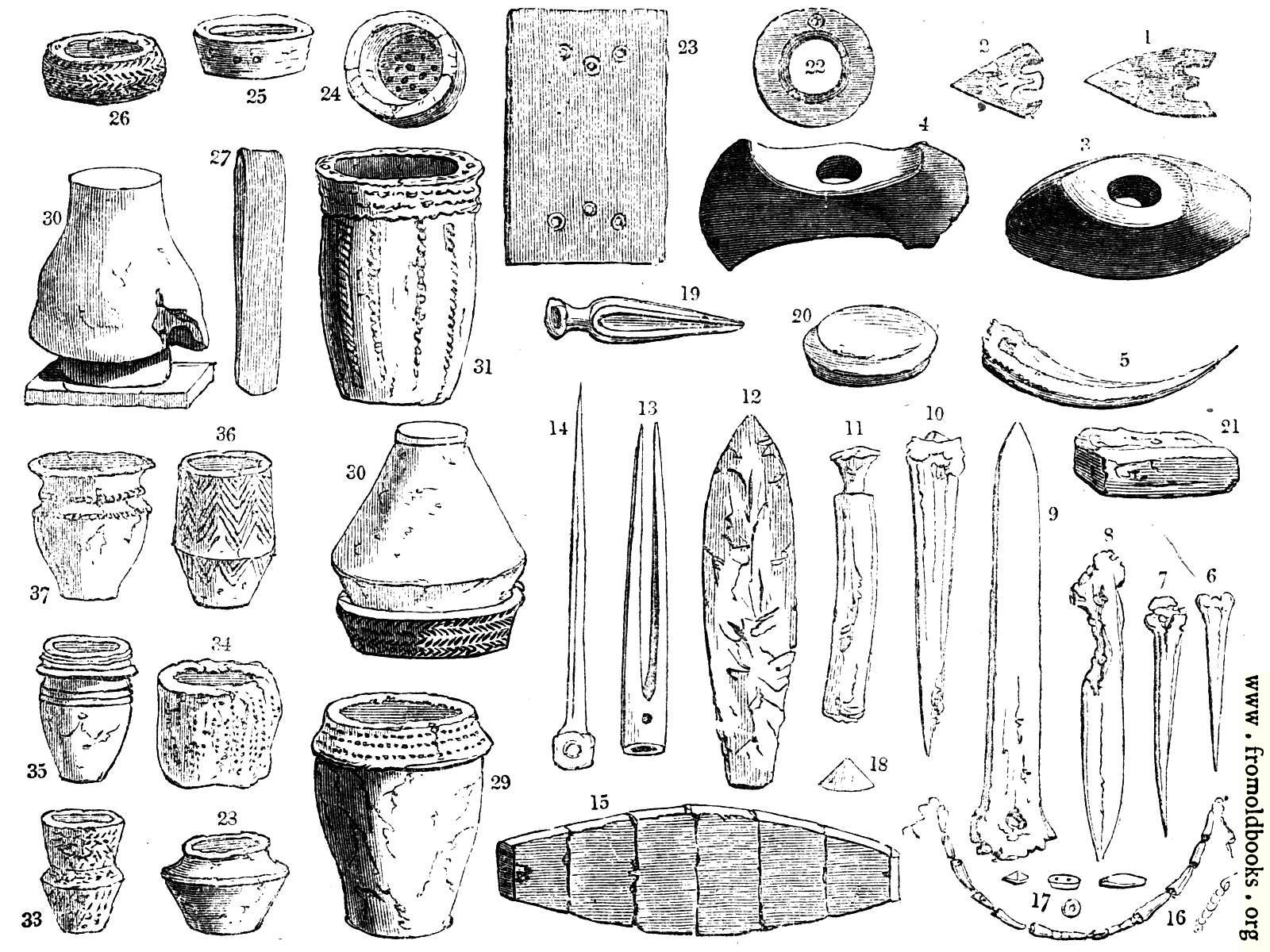 [Picture: 24.—Contents of Ancient British Barrows]