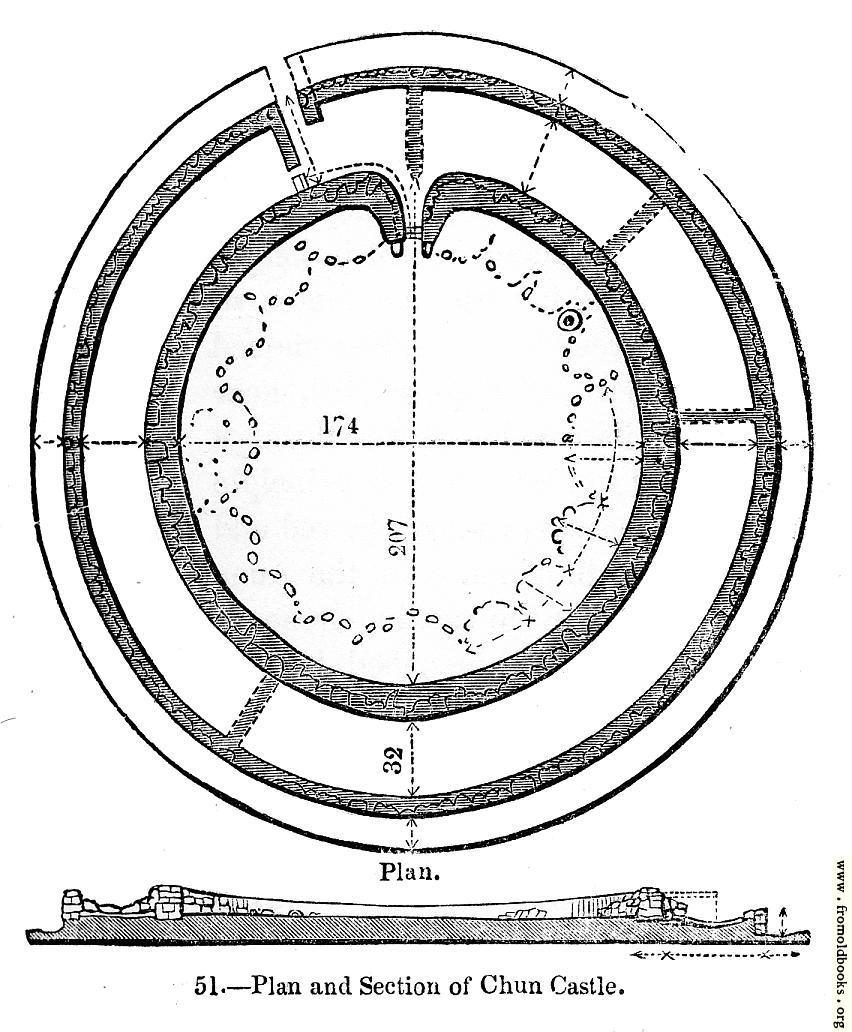 [Picture: 51.—Plan and Section of Chun Castle]