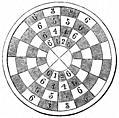 [Picture: 1148.—Circular Chess Board (Cotton MS. and Strutt.)]