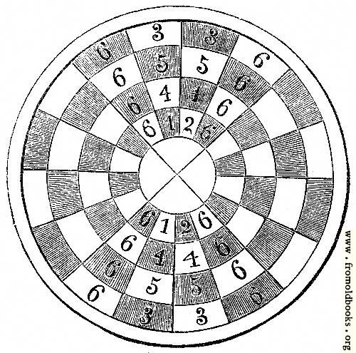 [Picture: 1148.—Circular Chess Board (Cotton MS. and Strutt.)]