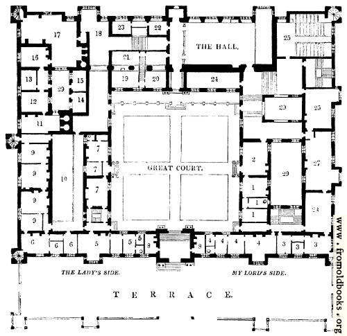 [Picture: 1674.—Plan of Buckhurst House, Sussex.]