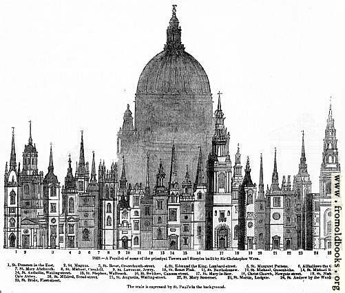 [Picture: 2029.—A Parallel of some of the principal Towers and Steeples built by Sir Christopher Wren]