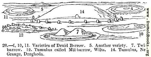 [picture: 20.---Varieties of Druid Barrow]