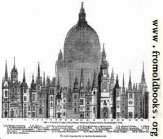 [picture: 2029.---A Parallel of some of the principal Towers and Steeples built by Sir Christopher Wren]