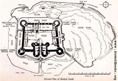 [Picture: Harlech Castle: Ground plan]