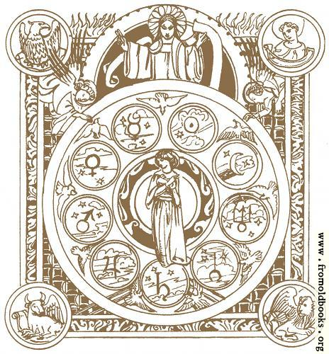 [Picture: Zodiac with evangelists from p. 120]
